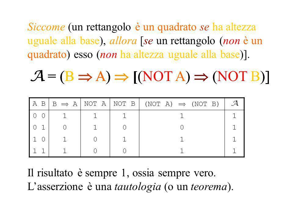 A = (B  A)  [(NOT A)  (NOT B)] A = (B  A)  [(NOT A)  (NOT B)]